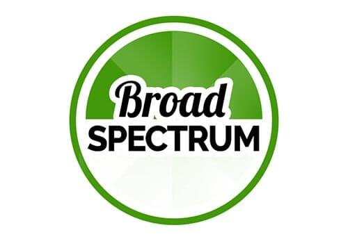 What is Broad Spectrum CBD