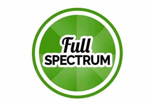 What is Full Spectrum CBD